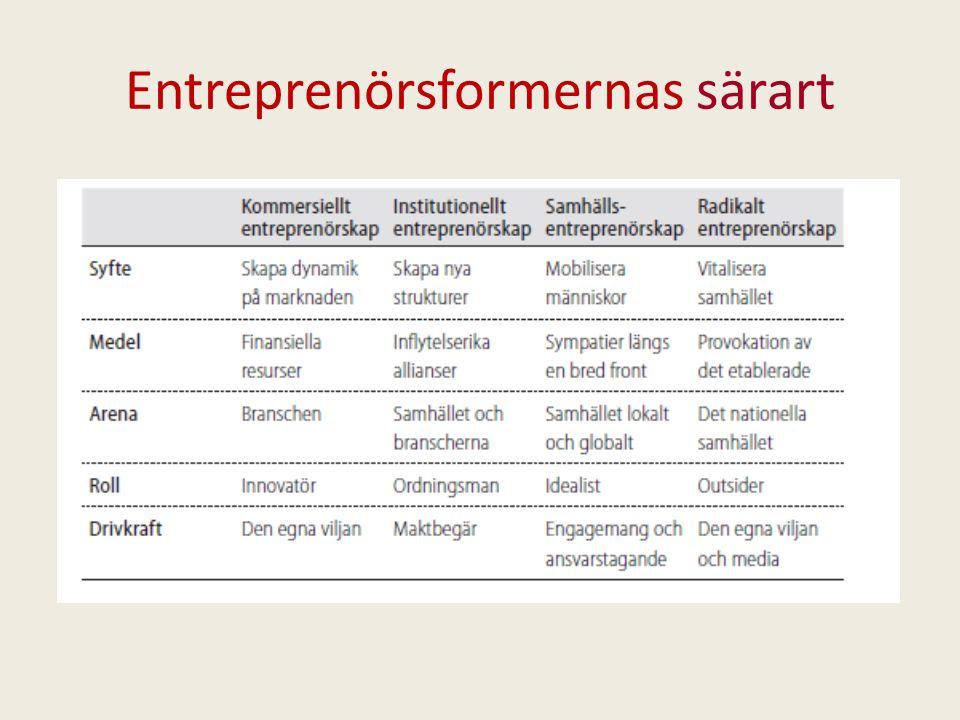 Entreprenörsformernas särart