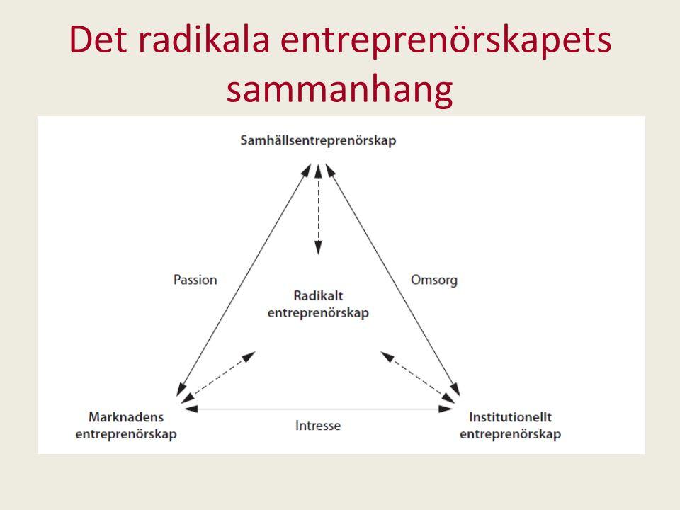 Det radikala entreprenörskapets sammanhang