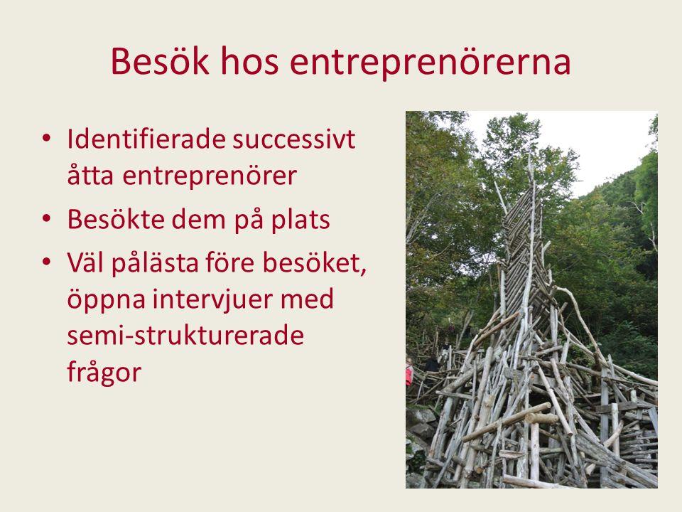 Besök hos entreprenörerna