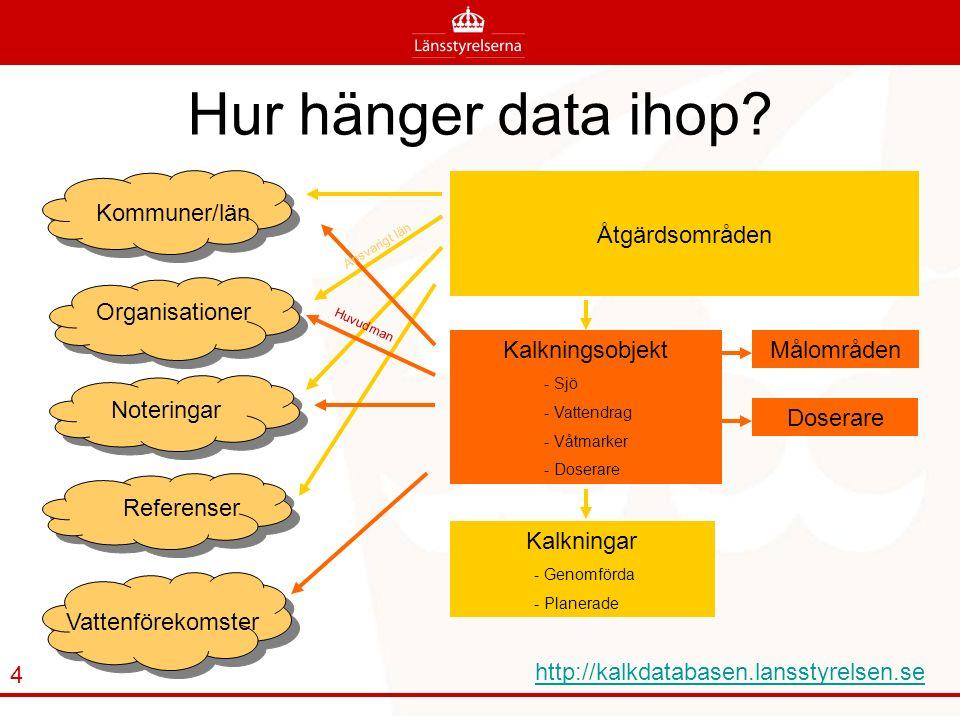 Hur hänger data ihop Åtgärdsområden Kommuner/län Organisationer