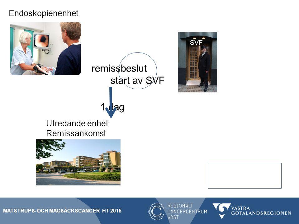 1 dag remissbeslut start av SVF Endoskopienenhet Utredande enhet
