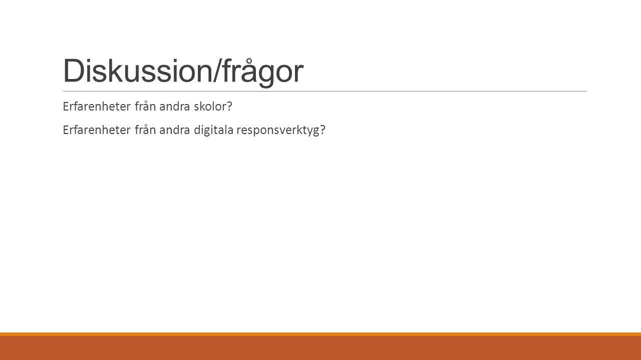 Diskussion/frågor Erfarenheter från andra skolor Erfarenheter från andra digitala responsverktyg