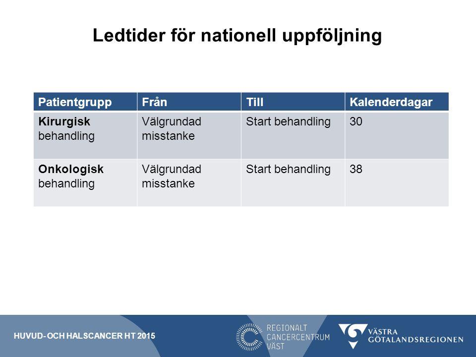 Ledtider för nationell uppföljning