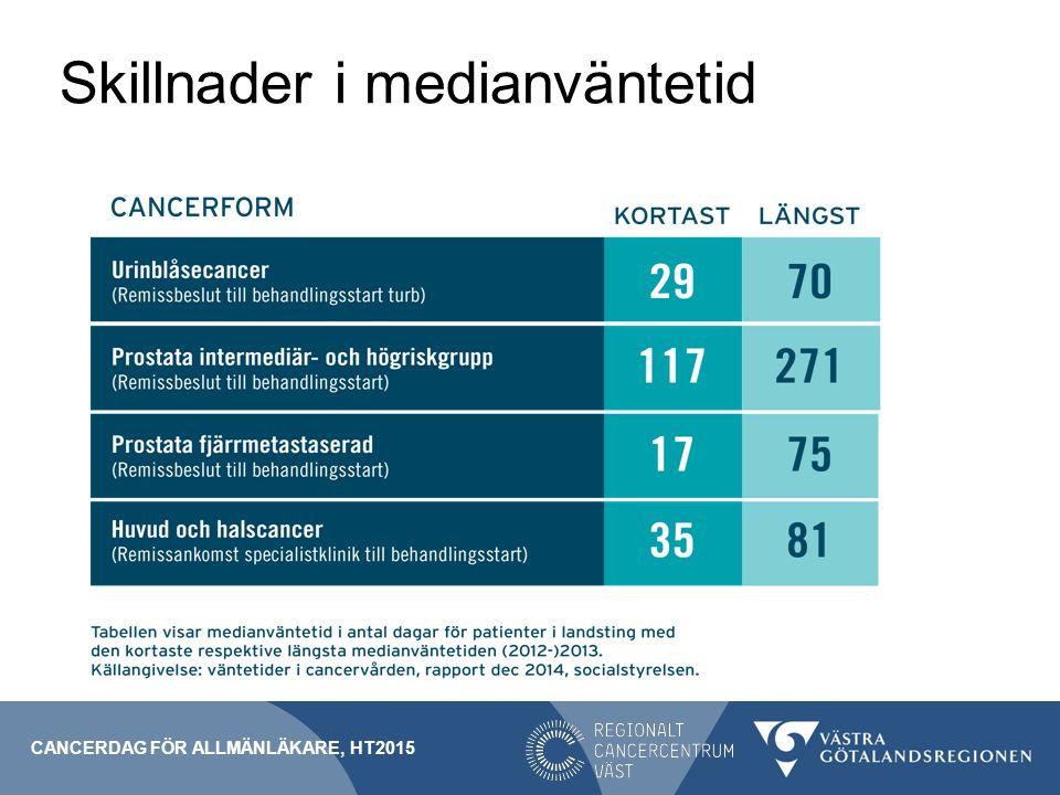Skillnader i medianväntetid