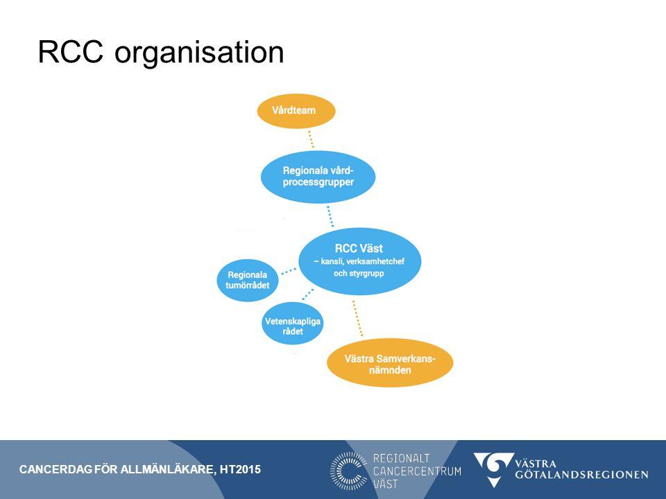 RCC organisation CANCERDAG FÖR ALLMÄNLÄKARE, ht2015
