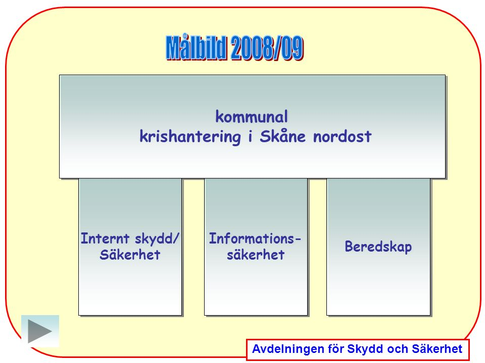 krishantering i Skåne nordost