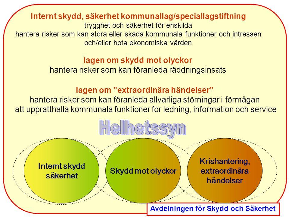 Helhetssyn Internt skydd, säkerhet kommunallag/speciallagstiftning
