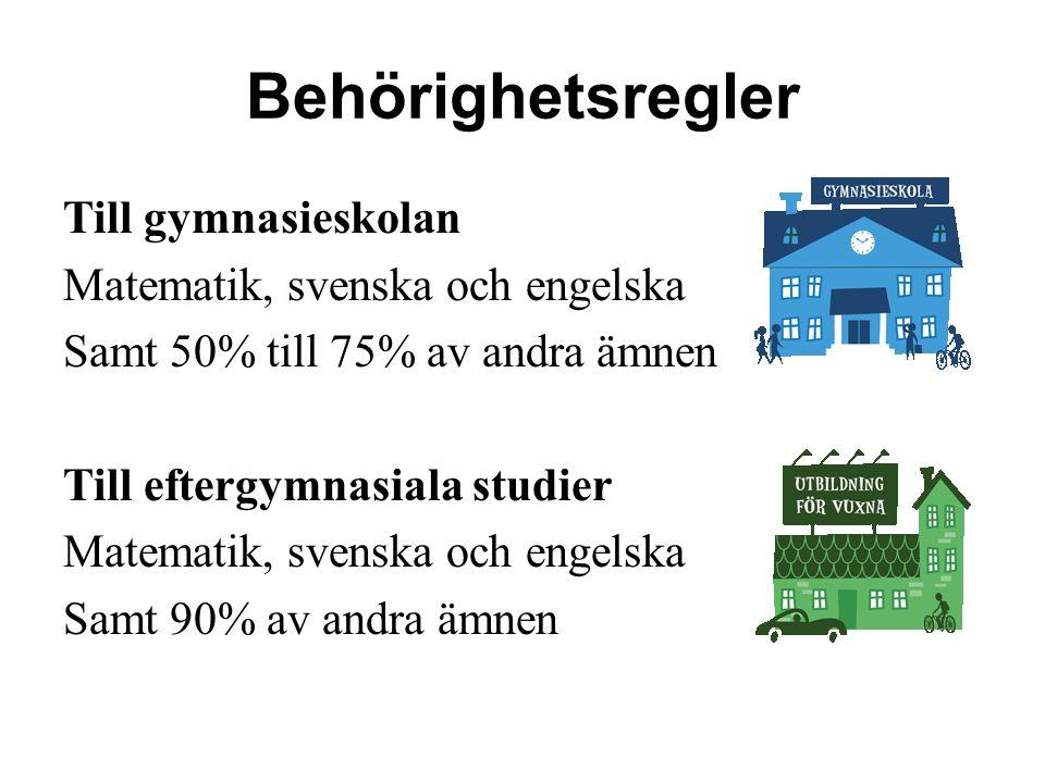 Behörighetsregler Till gymnasieskolan Matematik, svenska och engelska