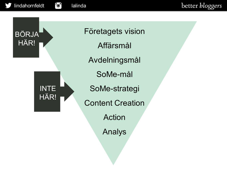 Företagets vision Affärsmål Avdelningsmål SoMe-mål SoMe-strategi