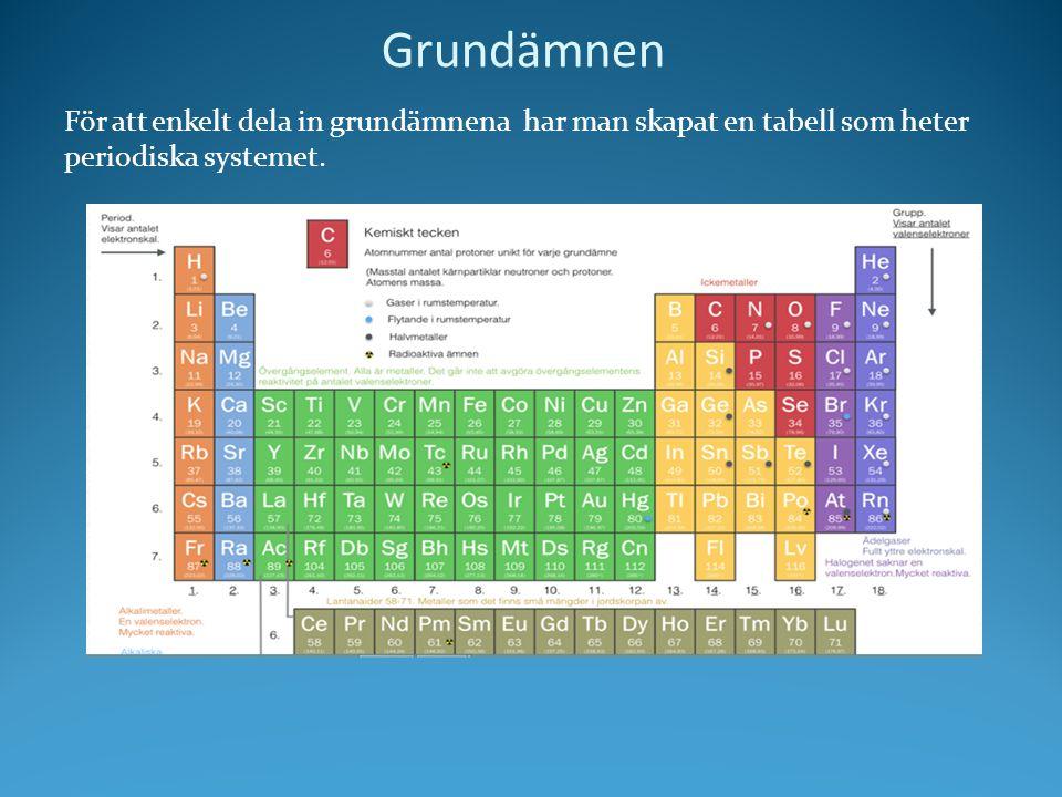 Grundämnen För att enkelt dela in grundämnena har man skapat en tabell som heter periodiska systemet.