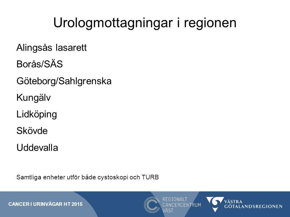 Urologmottagningar i regionen