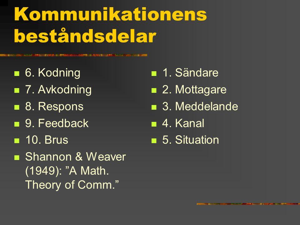 Kommunikationens beståndsdelar