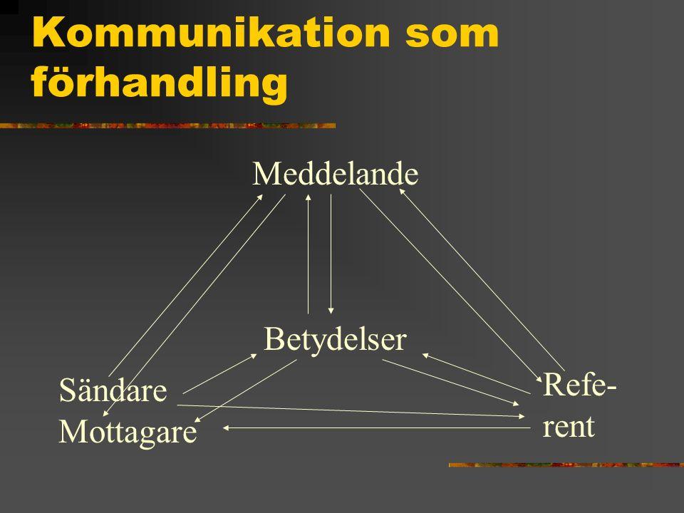 Kommunikation som förhandling