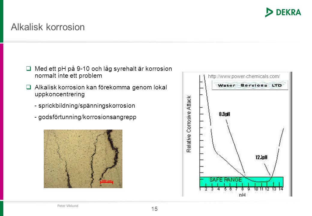 Alkalisk korrosion