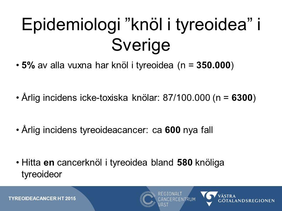 Epidemiologi knöl i tyreoidea i Sverige