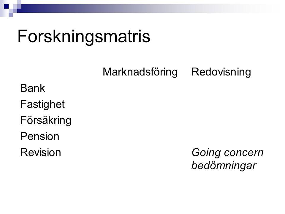 Forskningsmatris Marknadsföring Redovisning Bank Fastighet Försäkring