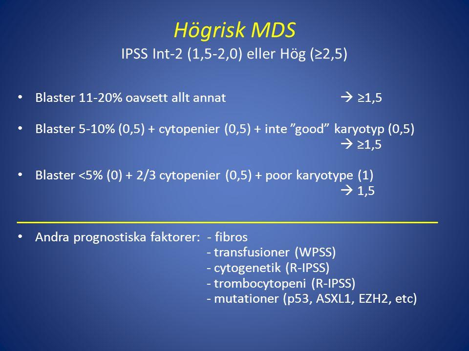 Högrisk MDS IPSS Int-2 (1,5-2,0) eller Hög (≥2,5)