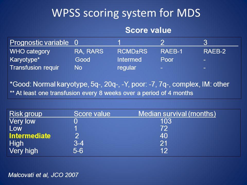 WPSS scoring system for MDS