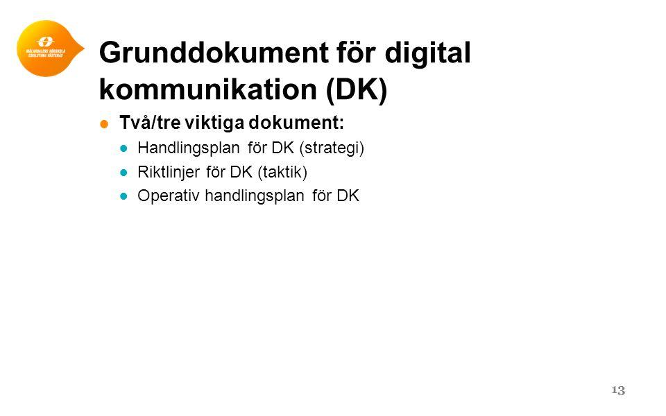 Grunddokument för digital kommunikation (DK)