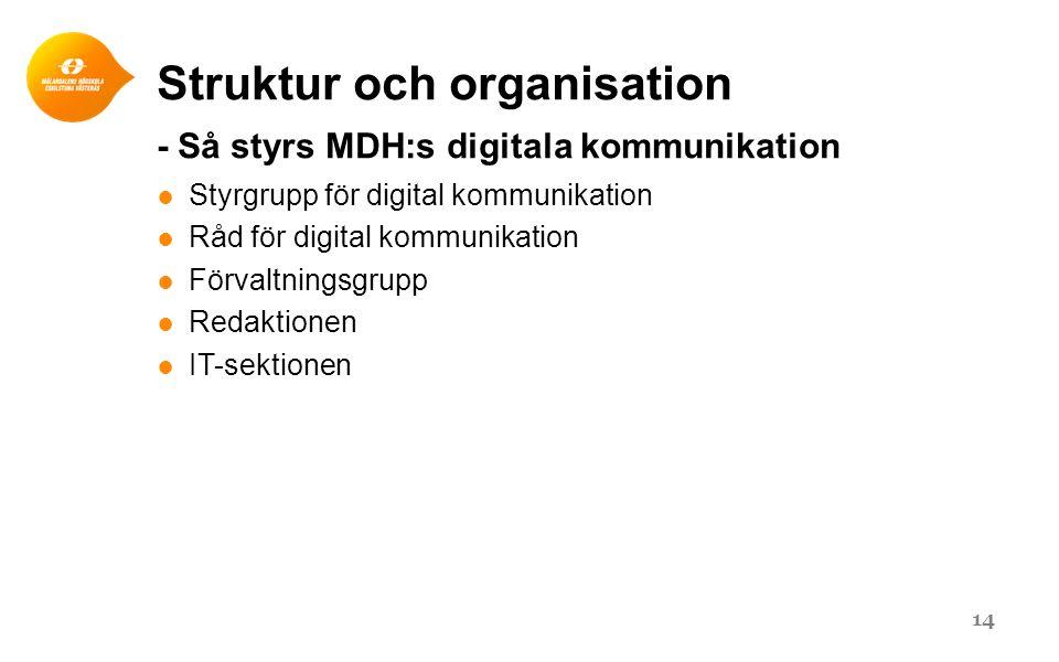 Struktur och organisation - Så styrs MDH:s digitala kommunikation