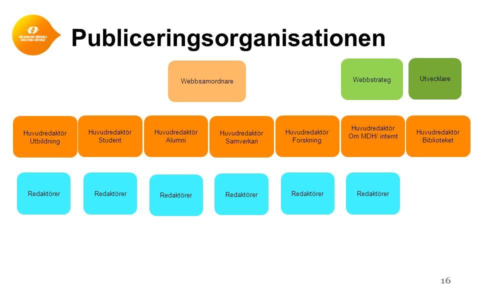 Publiceringsorganisationen