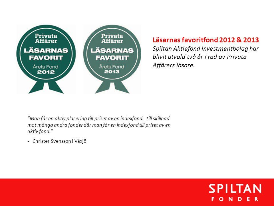 Läsarnas favoritfond 2012 & 2013