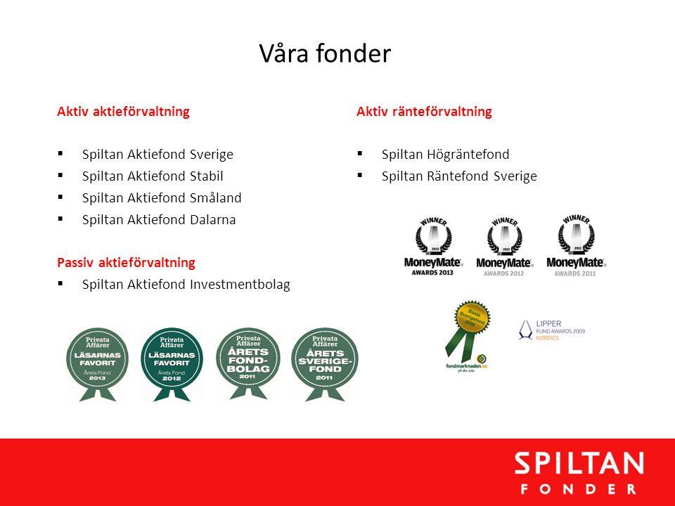 Våra fonder Aktiv aktieförvaltning Spiltan Aktiefond Sverige
