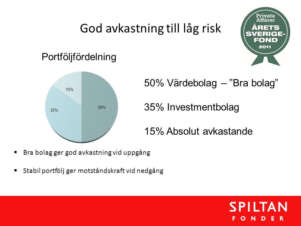 God avkastning till låg risk