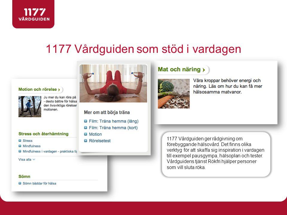 1177 Vårdguiden som stöd i vardagen