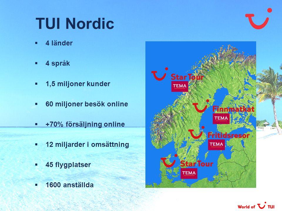 TUI Nordic 4 länder 4 språk 1,5 miljoner kunder