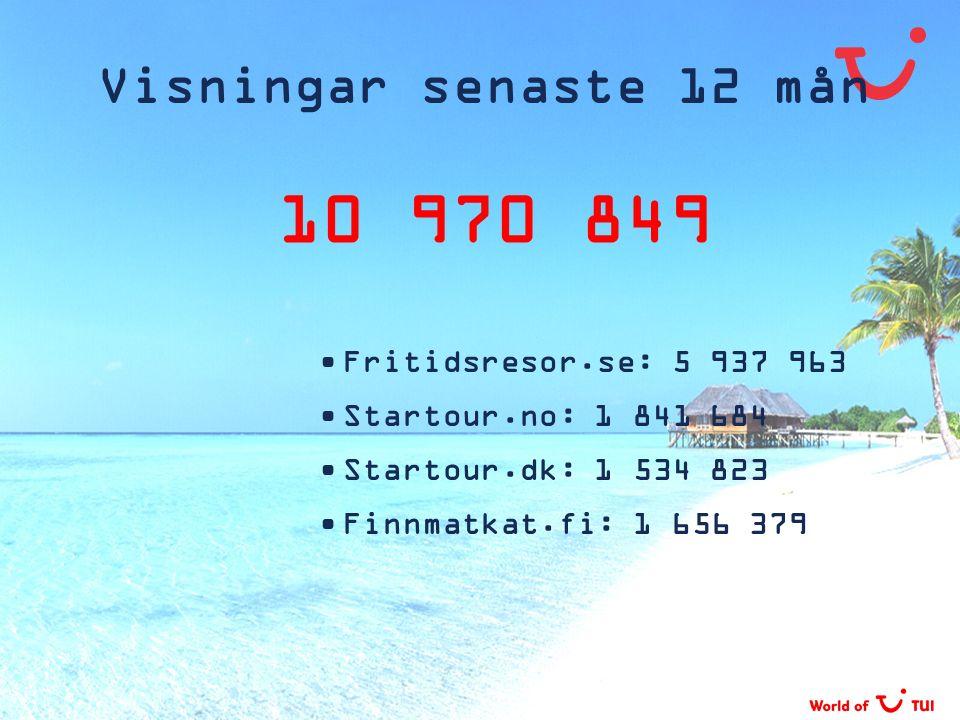 10 970 849 Visningar senaste 12 mån Fritidsresor.se: 5 937 963