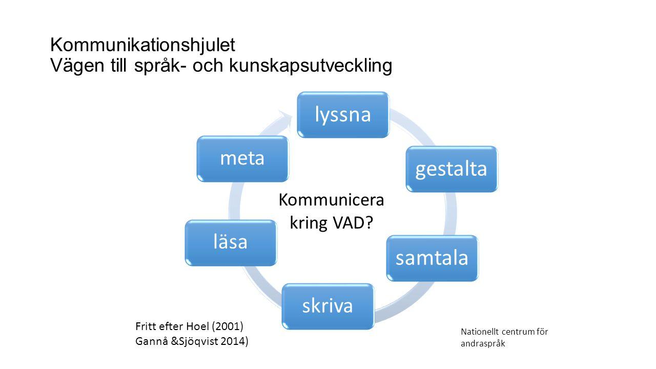 Kommunikationshjulet Vägen till språk- och kunskapsutveckling