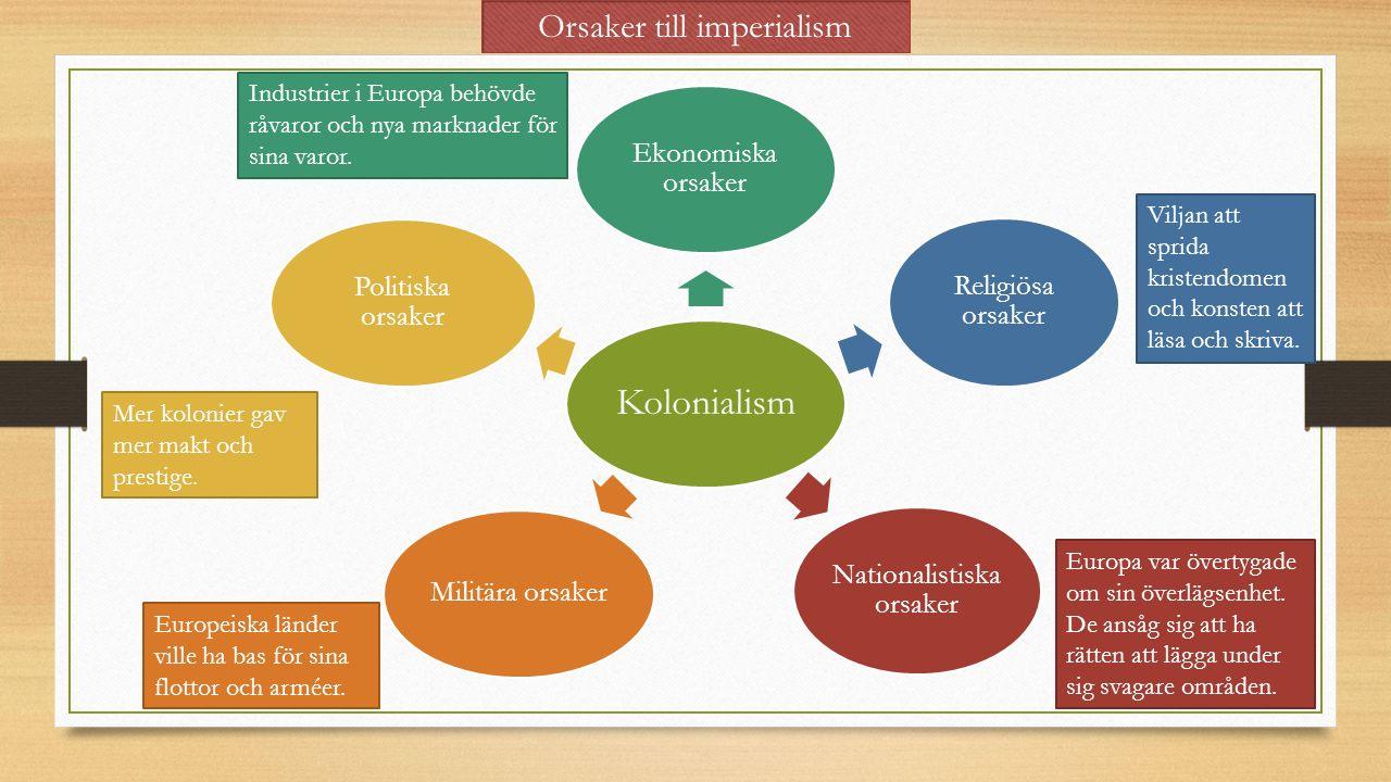 Orsaker till imperialism