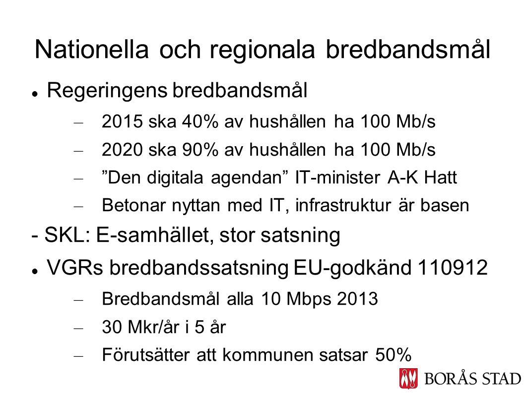Nationella och regionala bredbandsmål