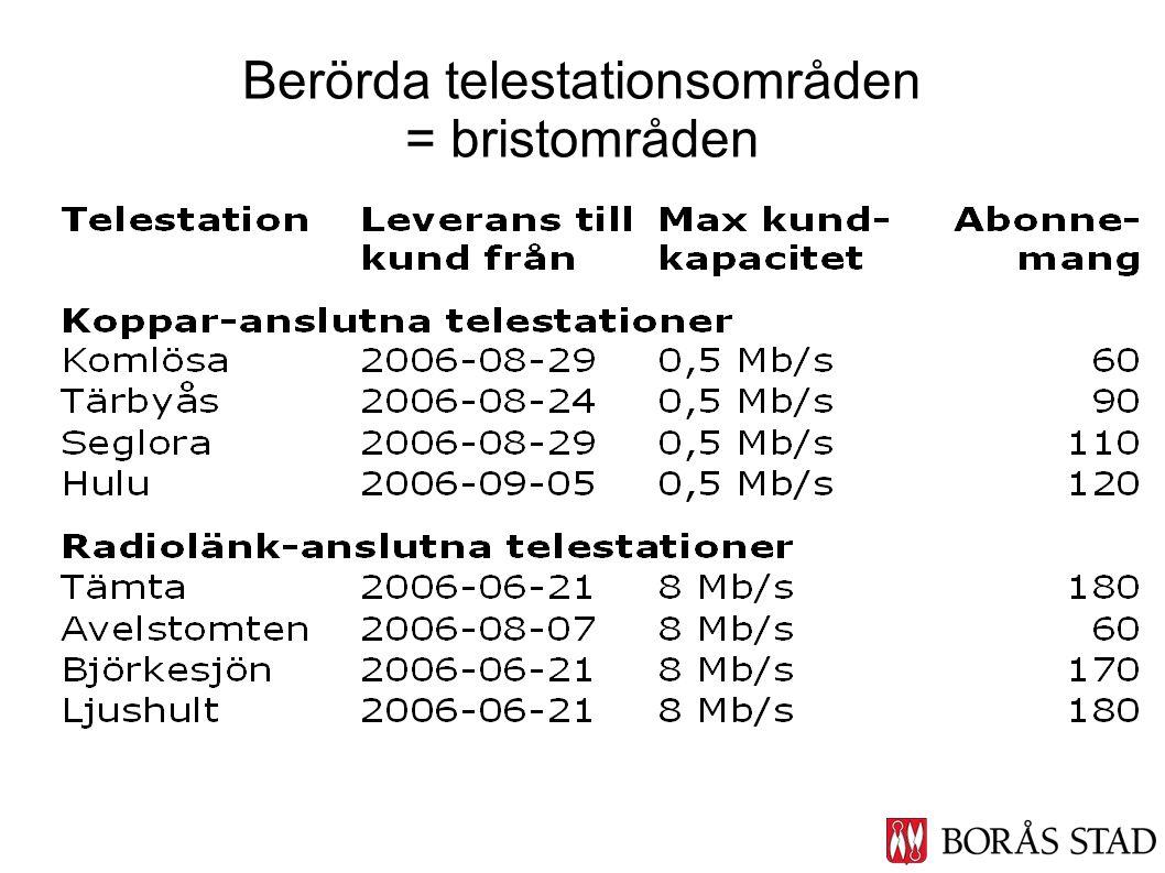 Berörda telestationsområden = bristområden