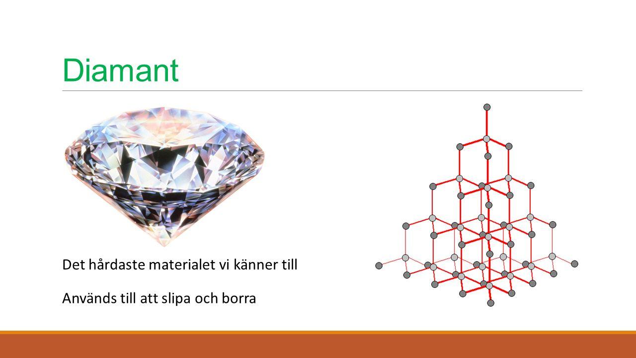 Diamant Det hårdaste materialet vi känner till