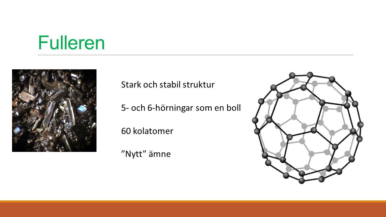 Fulleren Stark och stabil struktur 5- och 6-hörningar som en boll