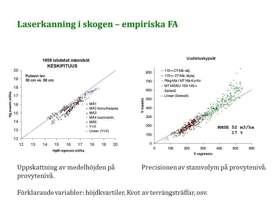 Laserkanning i skogen – empiriska FA