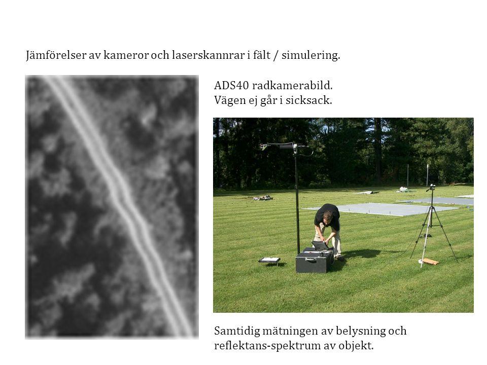 Jämförelser av kameror och laserskannrar i fält / simulering.