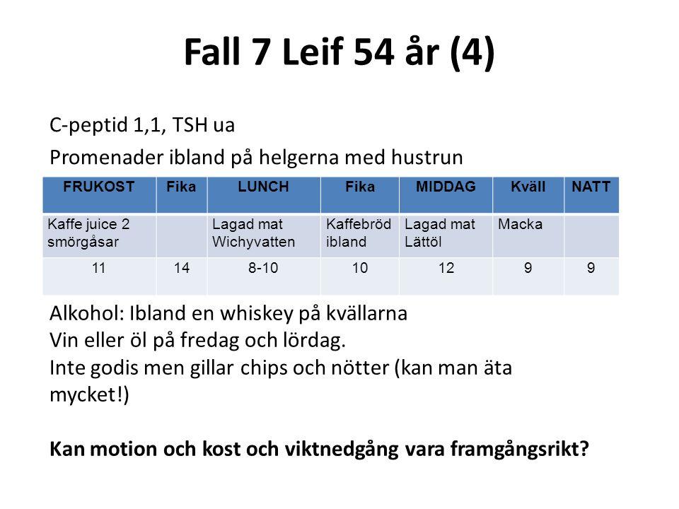 Fall 7 Leif 54 år (4) C-peptid 1,1, TSH ua Promenader ibland på helgerna med hustrun FRUKOST. Fika.