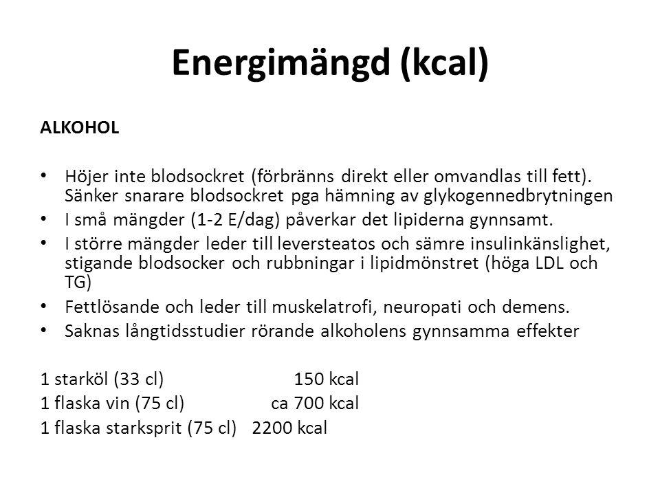 Energimängd (kcal) ALKOHOL