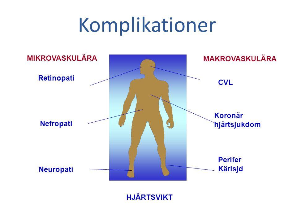 Komplikationer MIKROVASKULÄRA MAKROVASKULÄRA Retinopati CVL
