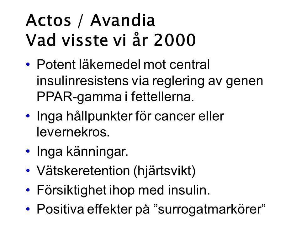 Actos / Avandia Vad visste vi år 2000