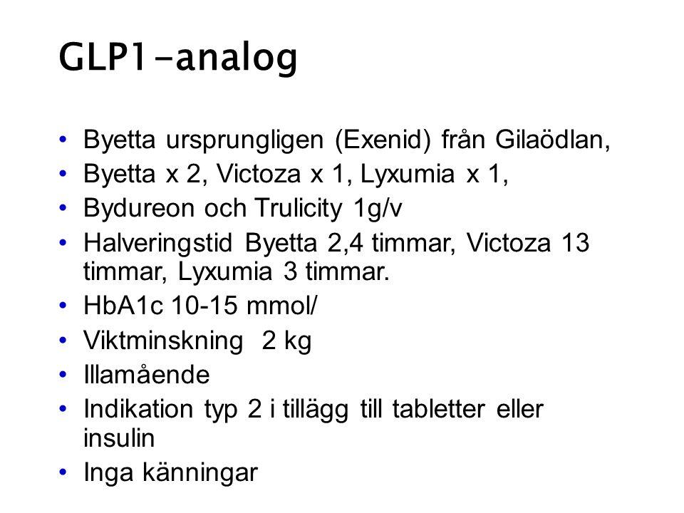 GLP1-analog Byetta ursprungligen (Exenid) från Gilaödlan,