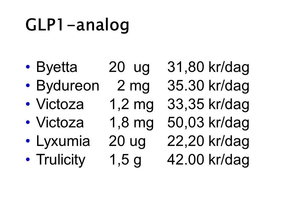 GLP1-analog Byetta 20 ug 31,80 kr/dag Bydureon 2 mg 35.30 kr/dag