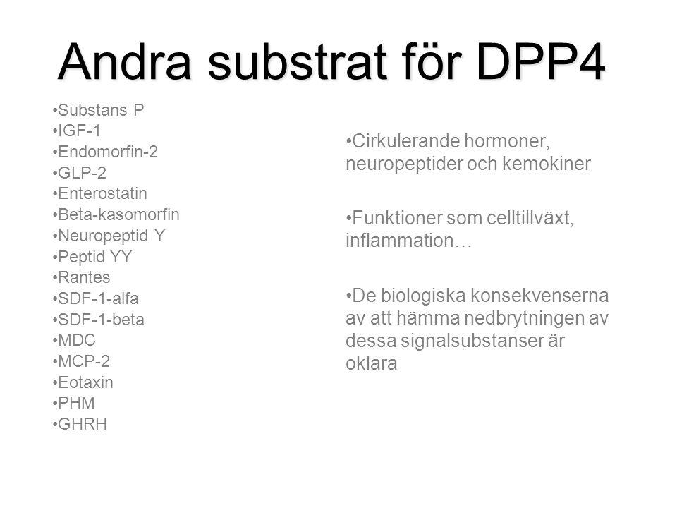 Andra substrat för DPP4 Substans P. IGF-1. Endomorfin-2. GLP-2. Enterostatin. Beta-kasomorfin.