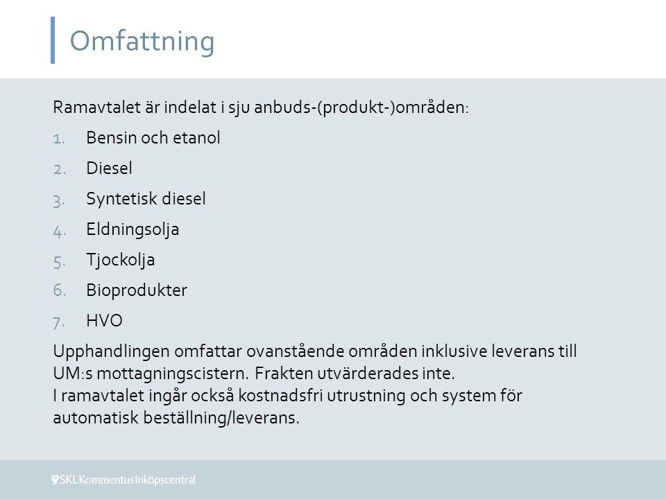 Omfattning Ramavtalet är indelat i sju anbuds-(produkt-)områden: