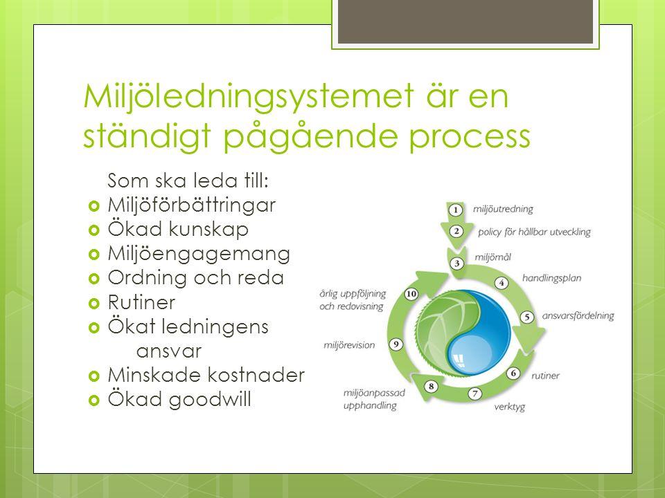 Miljöledningsystemet är en ständigt pågående process
