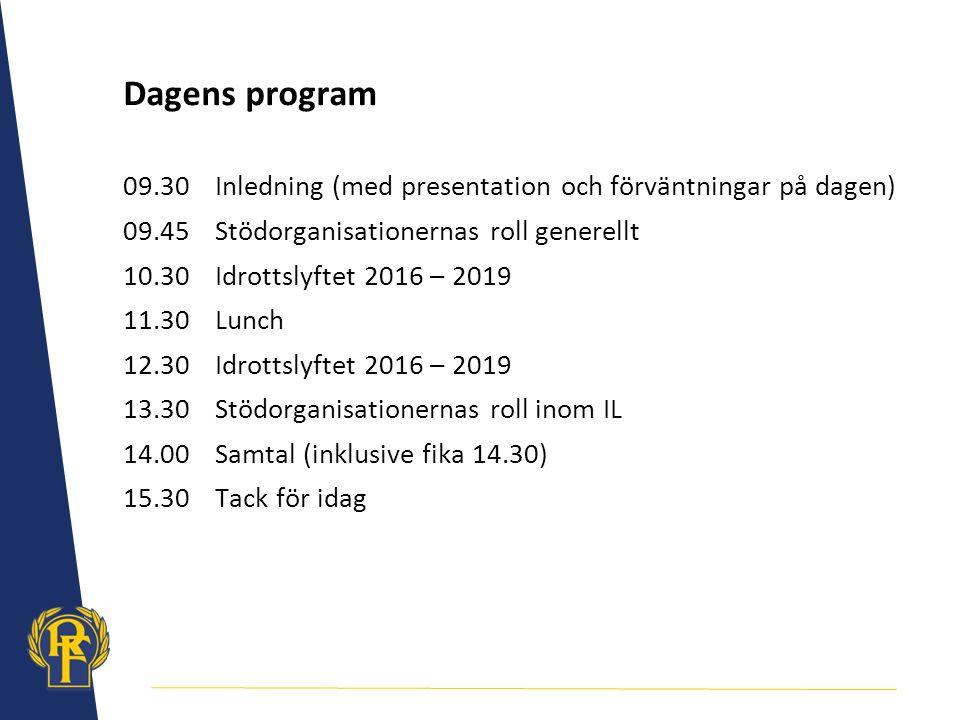 Dagens program 09.30 Inledning (med presentation och förväntningar på dagen) 09.45 Stödorganisationernas roll generellt.