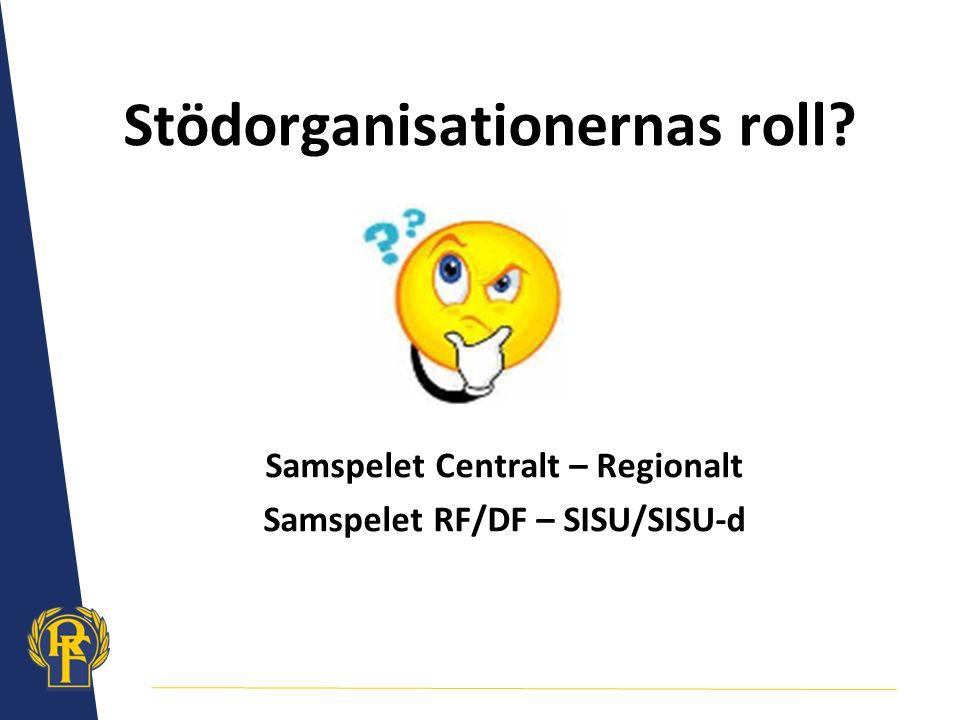 Samspelet Centralt – Regionalt Samspelet RF/DF – SISU/SISU-d